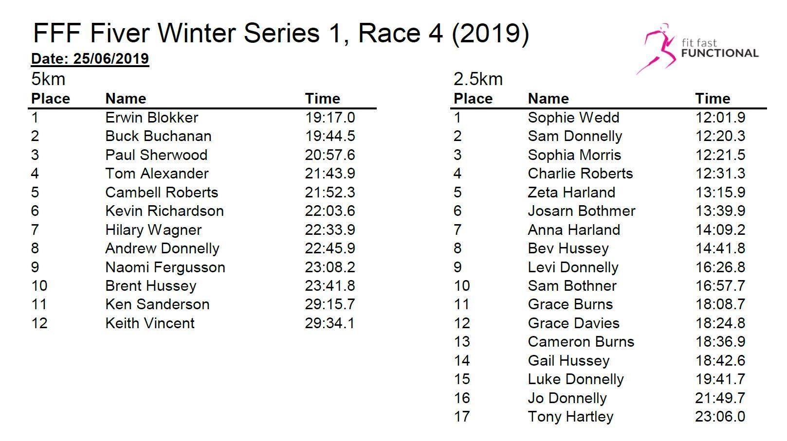 FFF Winter S1 R4 2019 (002)